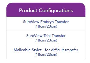 wallance sureView product configuration